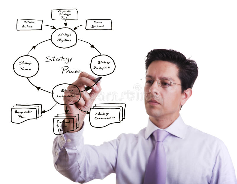 Strategic business plan. Businessman drawing a strategic business plan (selective focus royalty free stock photography