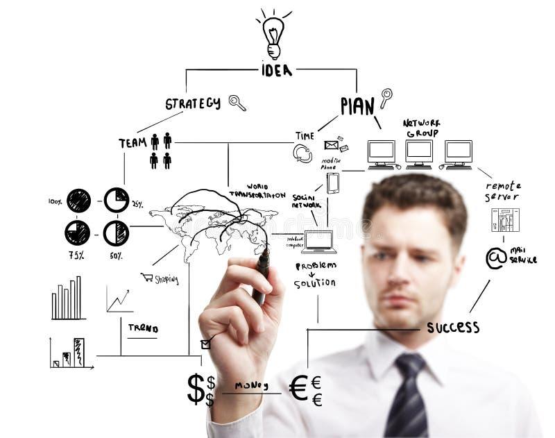 Download Strategic planning stock image. Image of seminar, adult - 25415335