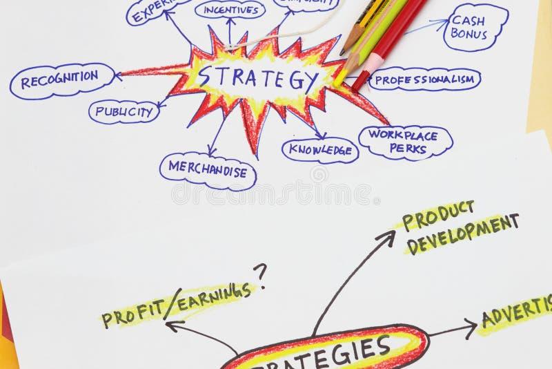 Strategieën royalty-vrije stock fotografie