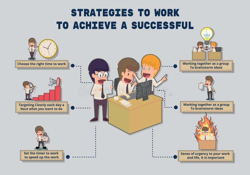 Strategieën aan het werk om succesvol te bereiken beeldverhaal stock illustratie