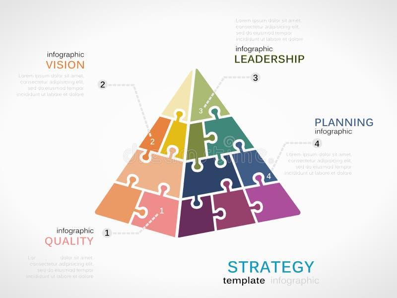 strategie vektor abbildung
