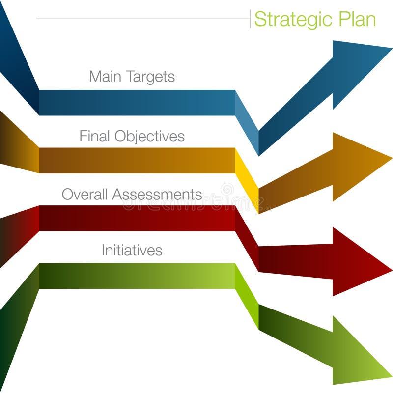 Tolle Strategischer Plan Bilder - Bilder für das Lebenslauf ...
