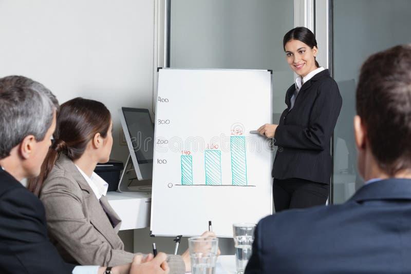 Strategiensitzung für ein Geschäft lizenzfreie stockfotografie
