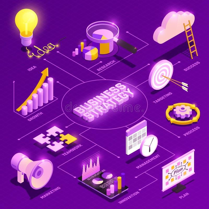 Strategii Biznesowej Flowchart ilustracji