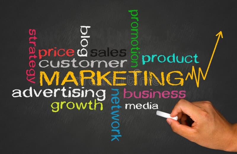 Strategii marketingowej pojęcie fotografia royalty free
