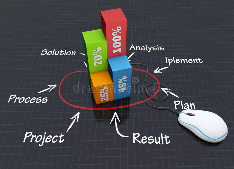 Strategiplan vektor illustrationer