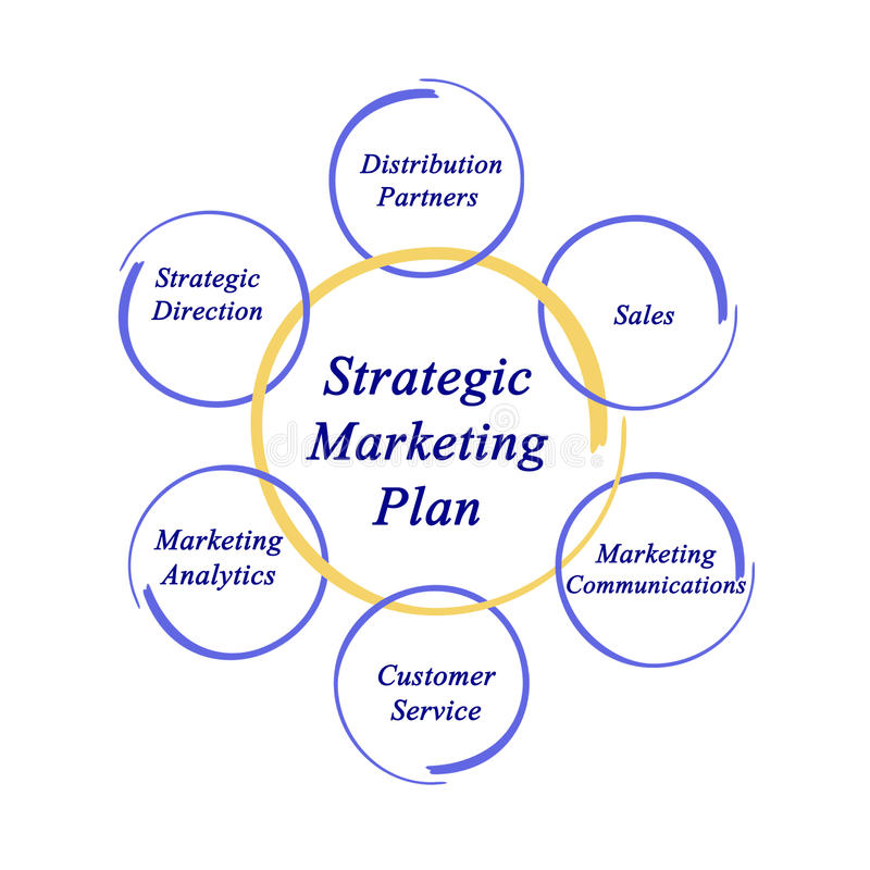 Strategisch Marketing Plan vector illustratie