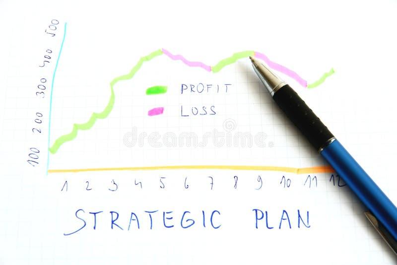 Strategisch plan stock afbeelding