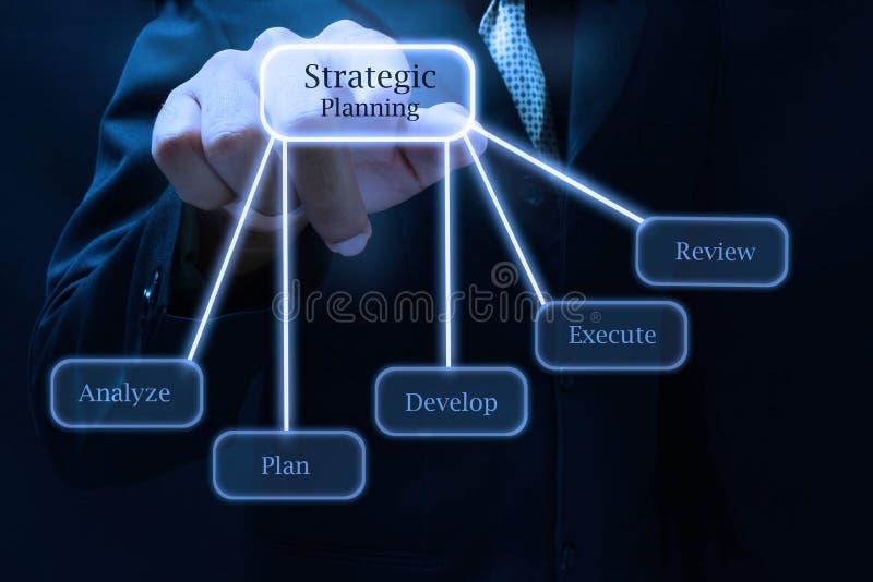 strategische Planung lizenzfreies stockfoto