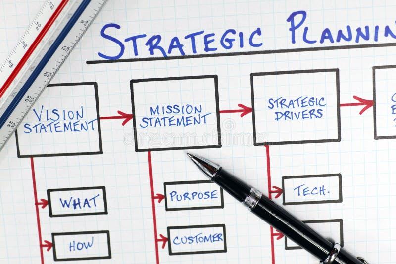 strategisk planläggning för affärsdiagramram royaltyfri bild