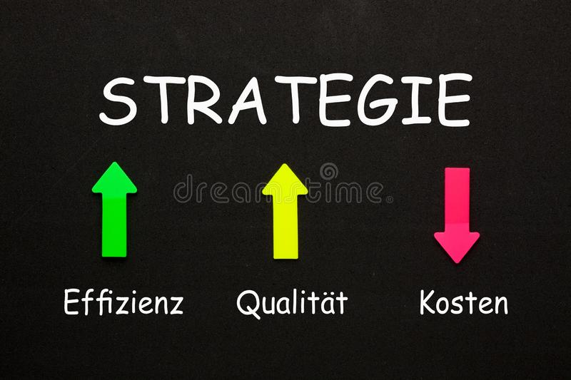 Strategy Diagram In German royalty free stock photo