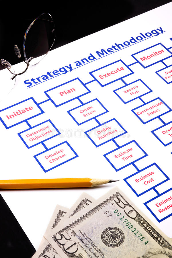 Strategy and methodology with project processes. Glasses, pencil and money included royalty free stock images