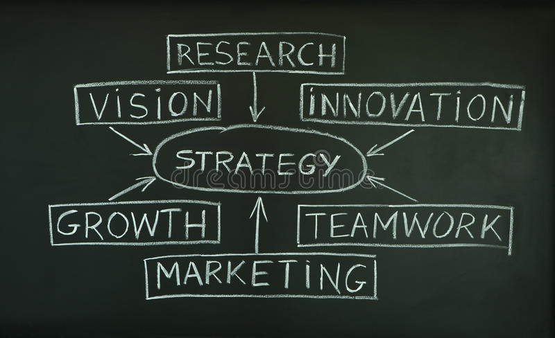 Download Strategy Plan On A Blackboard Stock Image - Image of business, organize: 20270701