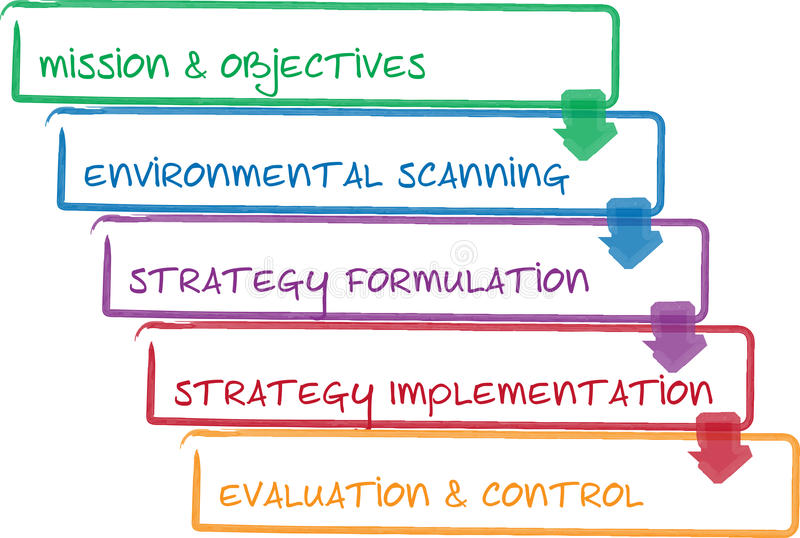 Download Strategy Process Business Diagram Stock Illustration - Image: 19126679