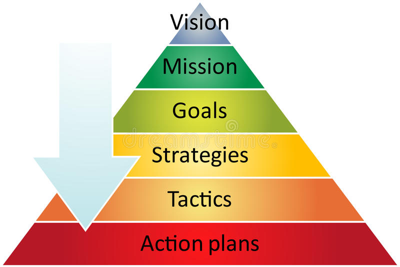 Strategy pyramid management diagram vector illustration
