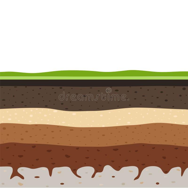 Strati di erba con gli strati sotterranei di terra, terra senza cuciture, taglio del profilo del suolo con un'erba, strati della  illustrazione vettoriale