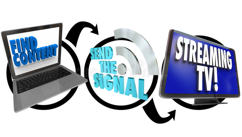 Stream TV Content From Internet Computer to HDTV Television. A three-step diagram of how to find television programming content on the Internet from a website stock illustration