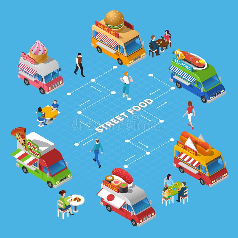 Street Food Isometric Flowchart. With customers vehicles and various dishes on blue background vector illustration vector illustration