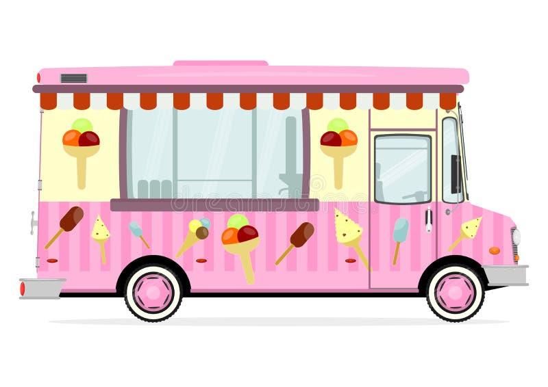 Street Meat Food Truck
