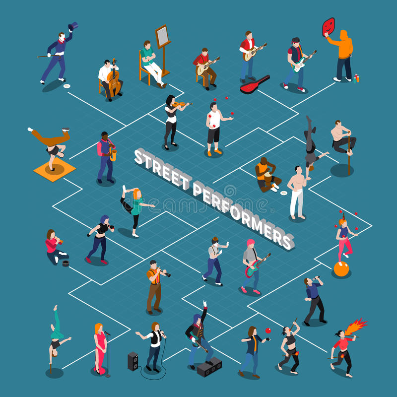 Street Performers Isometric Flowchart. With fire show, acrobats, jugglers, singers and musicians on blue background vector illustration royalty free illustration
