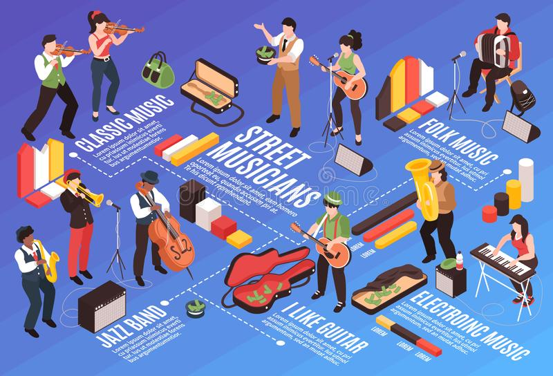 Street Performers Isometric Flowchart. Isometric street musician horizontal flowchart composition with doodle human characters and infographic icons with text royalty free illustration