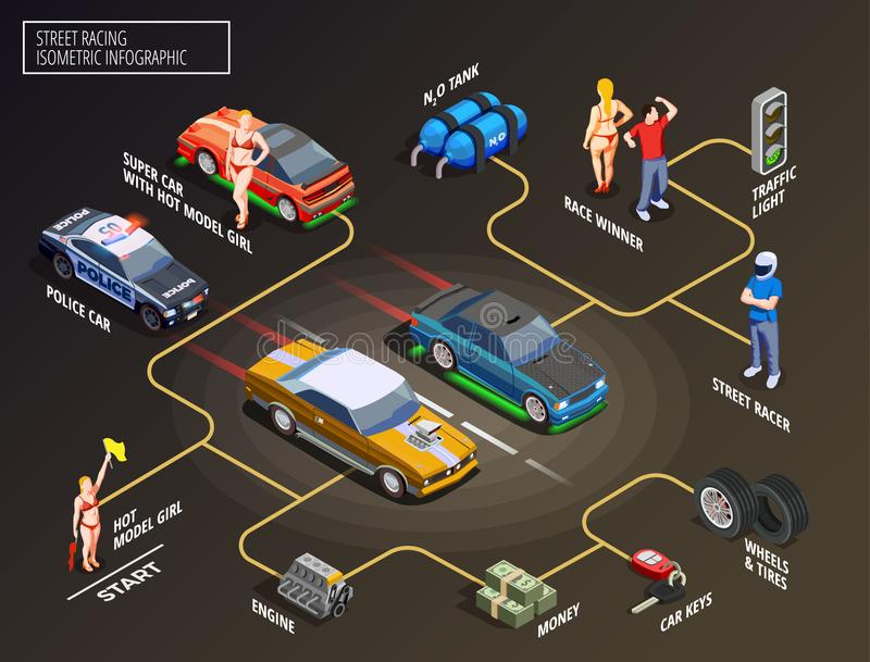 Street Racing Flowchart Infographics. Street racing drift isometric flowchart with fast racing cars speed increase units police and human characters vector stock illustration