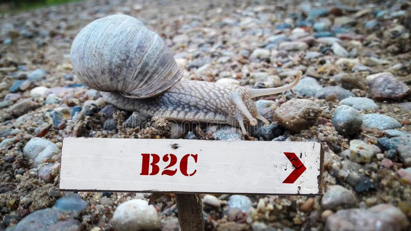 Street Sign to B2C. Street Sign the Direction Way to B2C stock photography