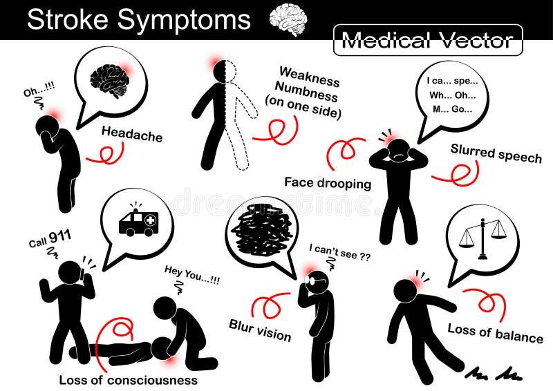 Streichen Sie Symptome (Kopfschmerzen, Schwäche und Betäubung auf einer Seite, das sinkende Gesicht, Slurred Rede, Verlust von be lizenzfreie abbildung