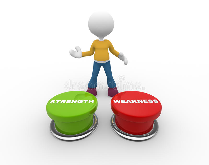 the test of inner strength essay As a matter of fact, inner peace is all about strength without this quality  chris  richardson is an editor at essaygeekscouk he loves to write,.