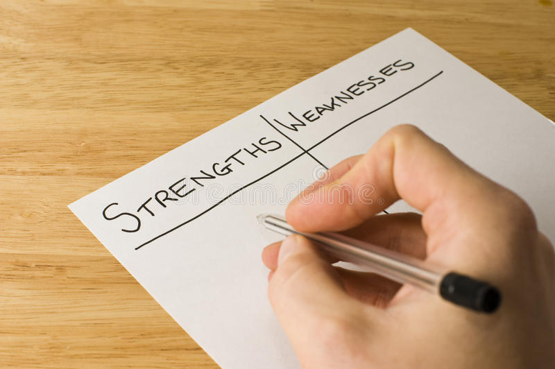 strengths up weaknesses target1130_0_ obraz royalty free