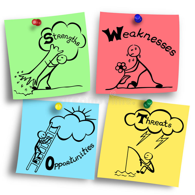Strengths weaknesses opportunities threats - swot concept. Illustration of swot analysis on colorful notes - strengths weaknesses opportunities threats vector illustration