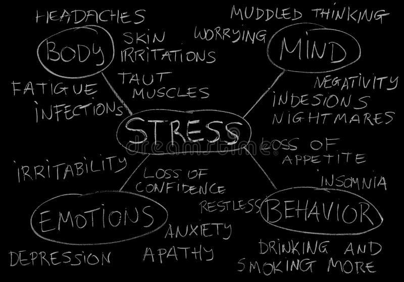 Stresów objawy obraz royalty free
