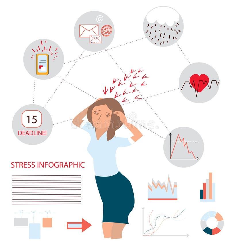 Stres infographic ilustracja ilustracji