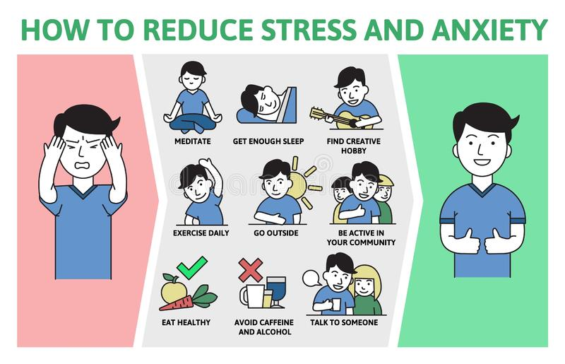 Stress and anxiety prevention. Information poster with text and cartoon character. Flat vector illustration, horizontal. vector illustration