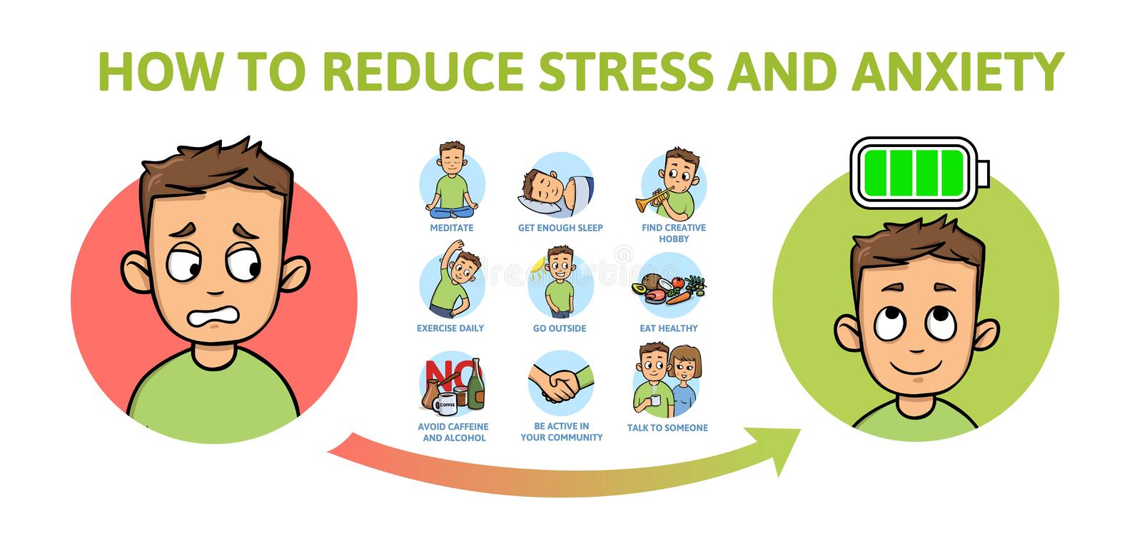 Stress and anxiety prevention. Information poster with text and cartoon character. Flat vector illustration, horizontal. stock illustration
