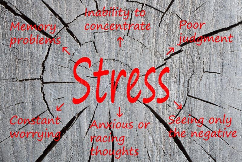 Stress Cognitive symptoms concept royalty free stock photo