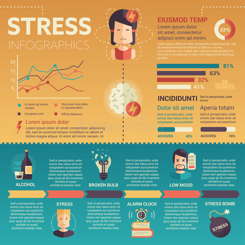 Stress Infographics - poster, brochure cover template stock illustration