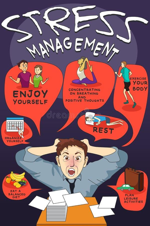 Stresu zarządzanie Infographic ilustracji