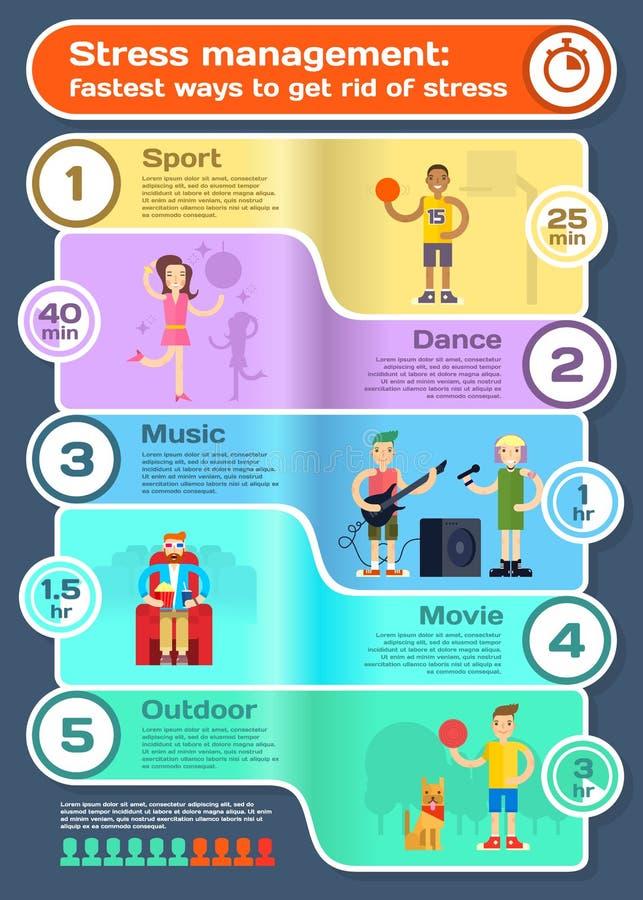 Stresu zarządzanie Infographic ilustracja wektor