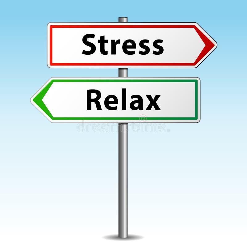 Stresuje się lub relaksuje ilustracja wektor