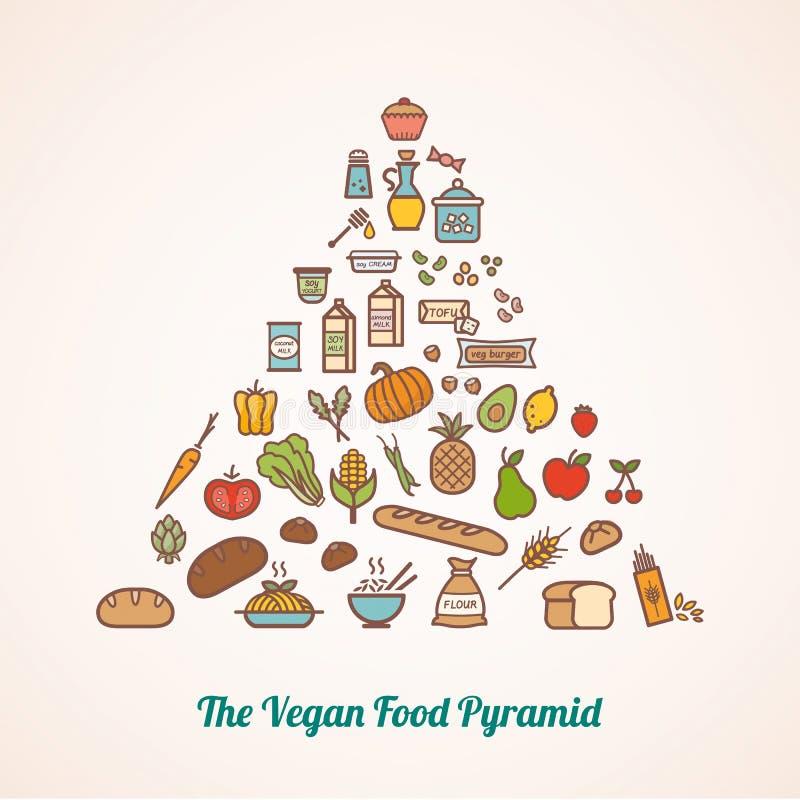Strikt vegetarianmatpyramiden royaltyfri illustrationer
