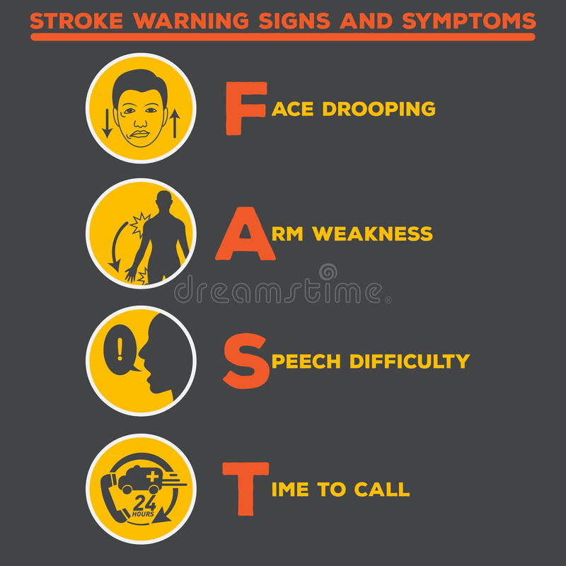 Stroke warning signs and symptoms stock images