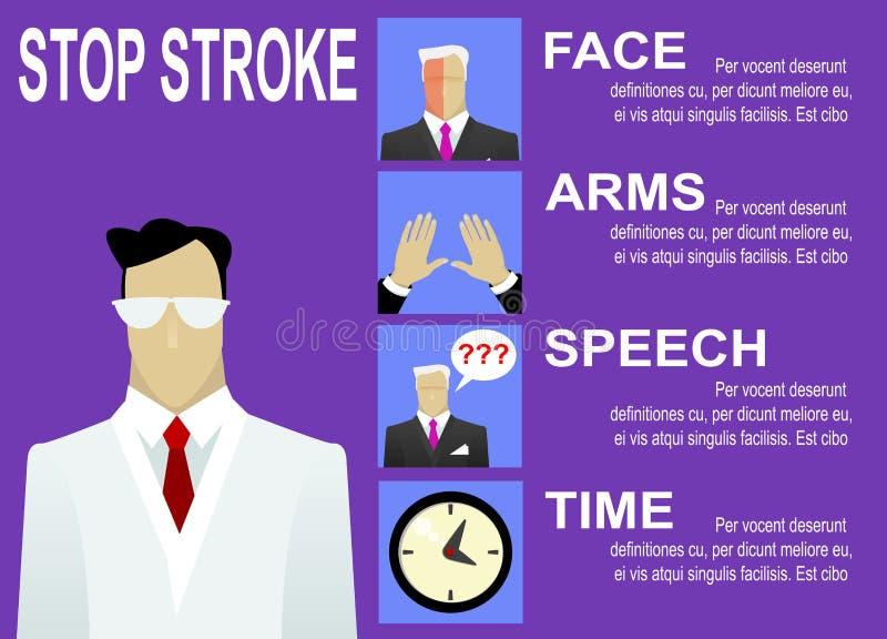 Stroke warning signs and symptoms vector illustration