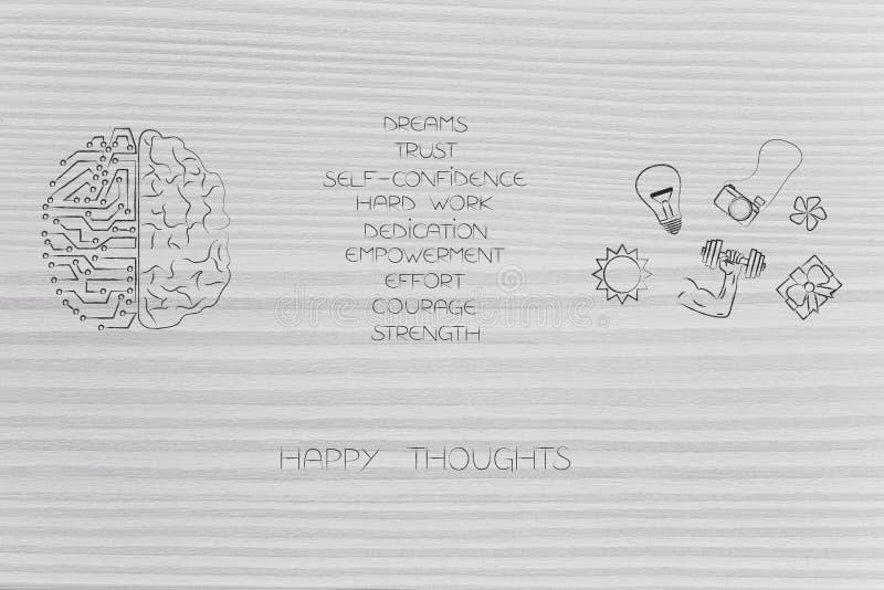 Stromkreis und menschliches Gehirn mit der Liste der glücklichen Haltung und geträumt stock abbildung