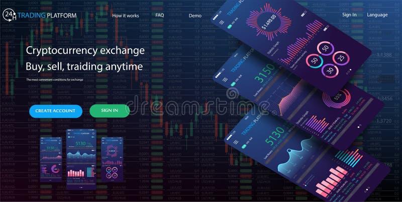 Strona internetowa projekta szablon dla handlarskiej platformy Fachowego handlowa narzędzia ilustracja wektor