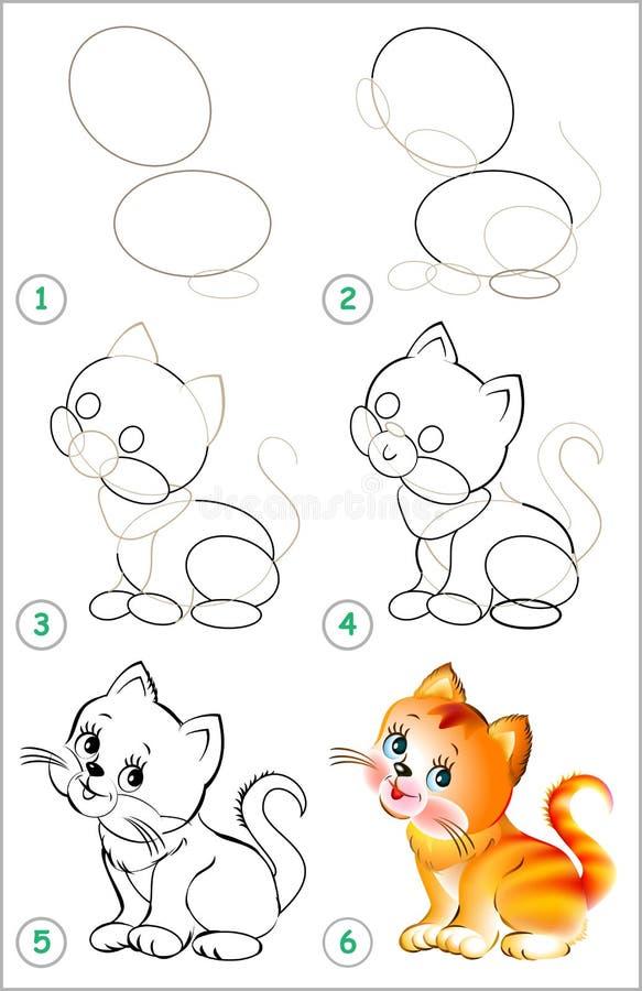 Strona pokazuje dlaczego uczyć się rysować figlarki krok po kroku ilustracji