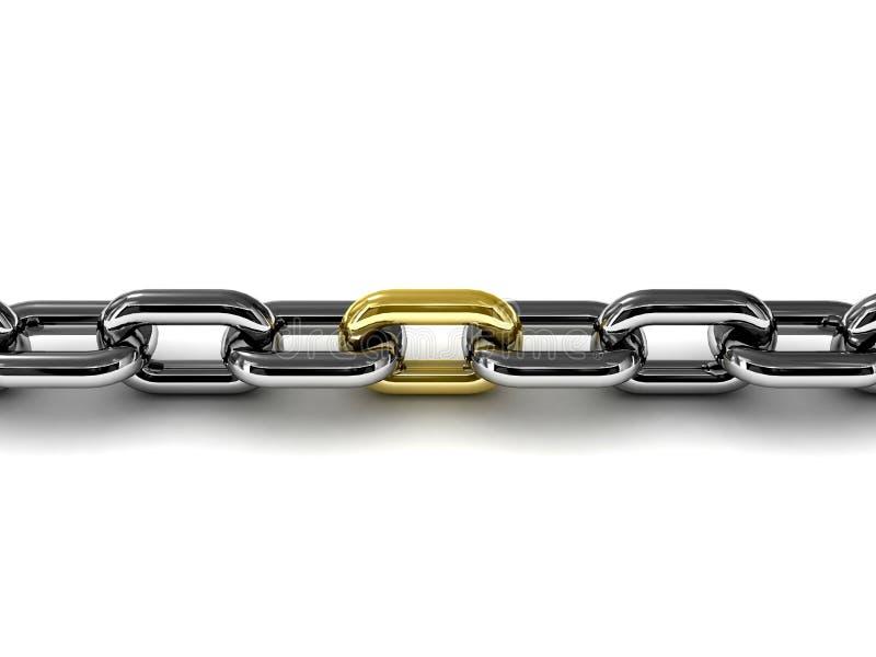 Strong golden link.
