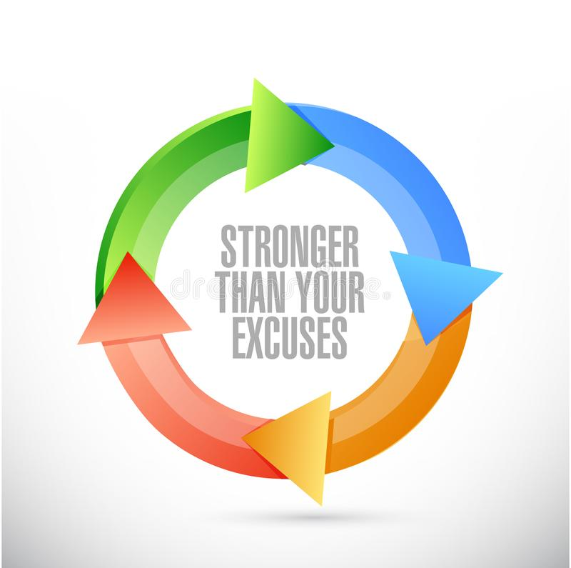 Stronger than Excuses color cycle sign stock illustration
