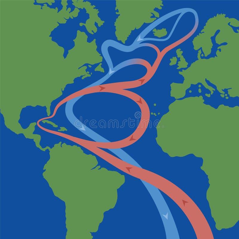 Stroom Gulf Stream de Noord- van Atlantische Oceaan royalty-vrije illustratie