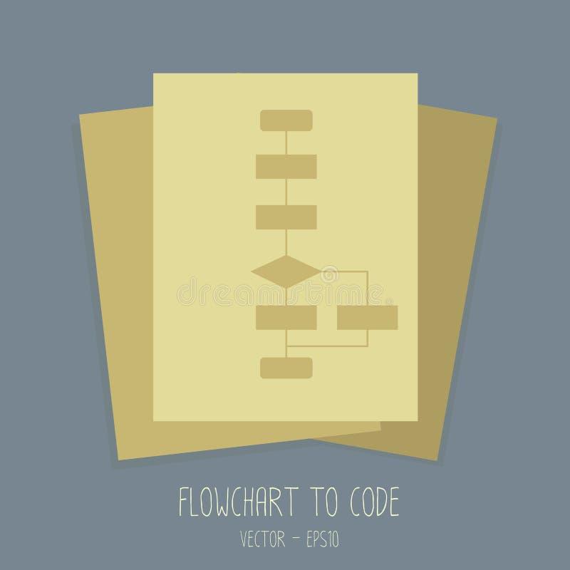 Stroomschema aan codage voor programmeur en softwareontwikkelaar vector illustratie